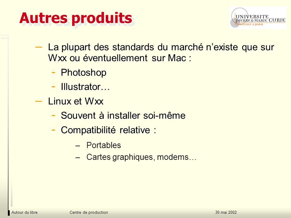 Autour du libre Centre de production30 mai 2002 Autres produits – La plupart des standards du marché nexiste que sur Wxx ou éventuellement sur Mac : - Photoshop - Illustrator… – Linux et Wxx - Souvent à installer soi-même - Compatibilité relative : –Portables –Cartes graphiques, modems…