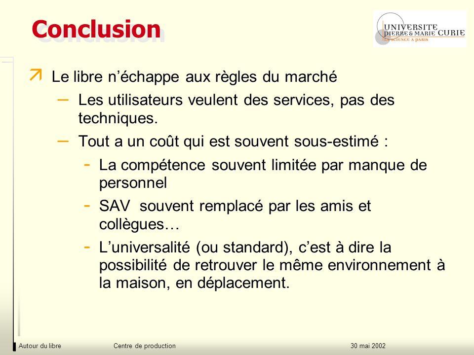 Autour du libre Centre de production30 mai 2002 Conclusion ä Le libre néchappe aux règles du marché – Les utilisateurs veulent des services, pas des techniques.