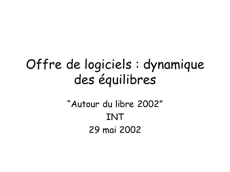 Offre de logiciels : dynamique des équilibres Autour du libre 2002 INT 29 mai 2002