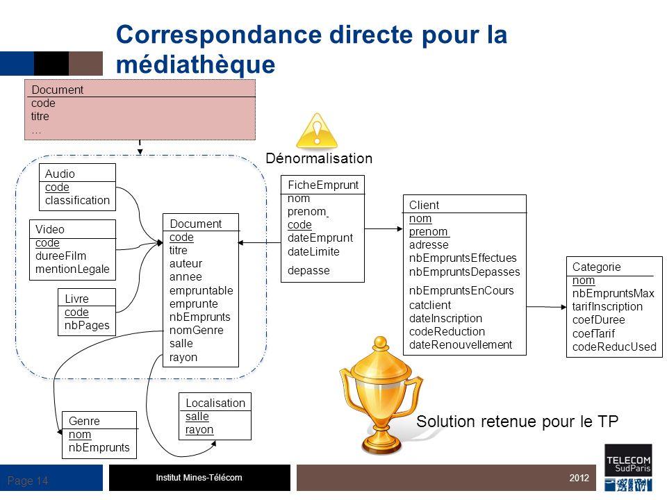 Institut Mines-Télécom Page 14 Correspondance directe pour la médiathèque 2012 Document code titre auteur annee empruntable emprunte nbEmprunts nomGen