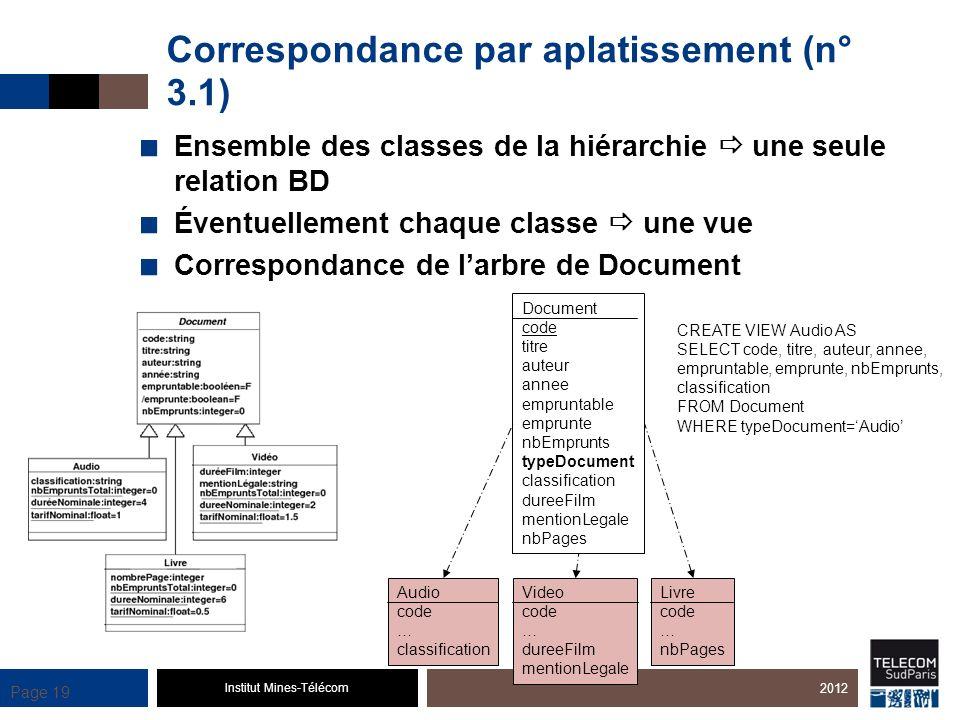 Institut Mines-Télécom Page 19 Correspondance par aplatissement (n° 3.1) Ensemble des classes de la hiérarchie une seule relation BD Éventuellement ch