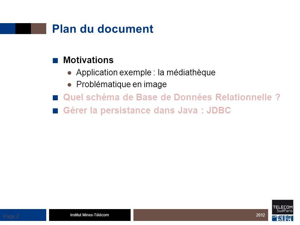 Institut Mines-Télécom Page 2 Plan du document Motivations Application exemple : la médiathèque Problématique en image Quel schéma de Base de Données
