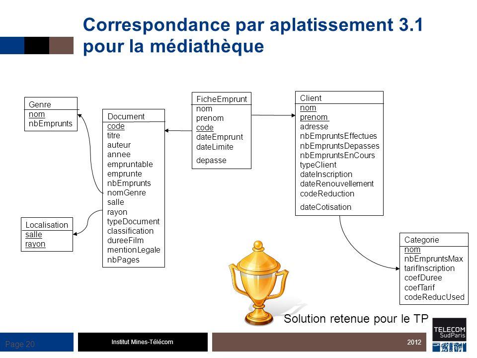 Institut Mines-Télécom Page 20 Correspondance par aplatissement 3.1 pour la médiathèque 2012 Document code titre auteur annee empruntable emprunte nbE