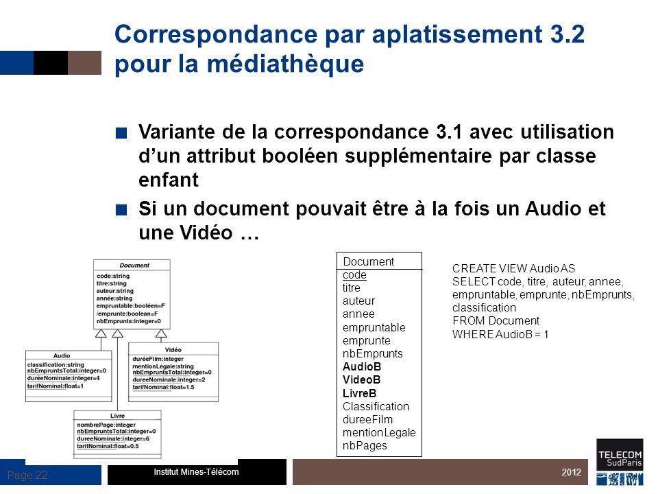 Institut Mines-Télécom Page 22 Correspondance par aplatissement 3.2 pour la médiathèque Variante de la correspondance 3.1 avec utilisation dun attribu