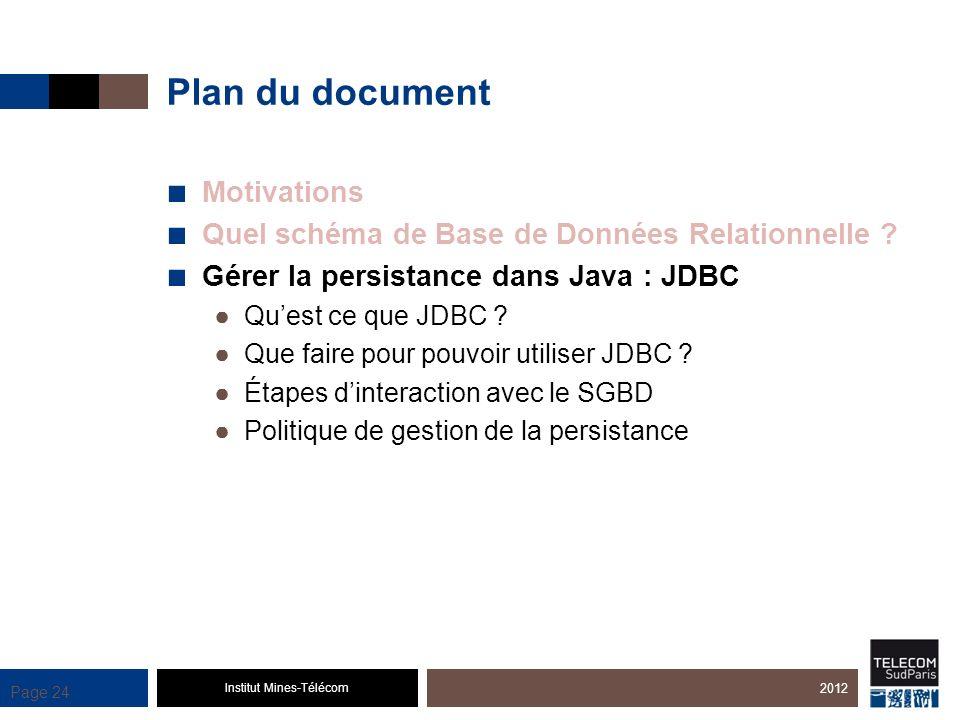 Institut Mines-Télécom Page 24 Plan du document Motivations Quel schéma de Base de Données Relationnelle ? Gérer la persistance dans Java : JDBC Quest