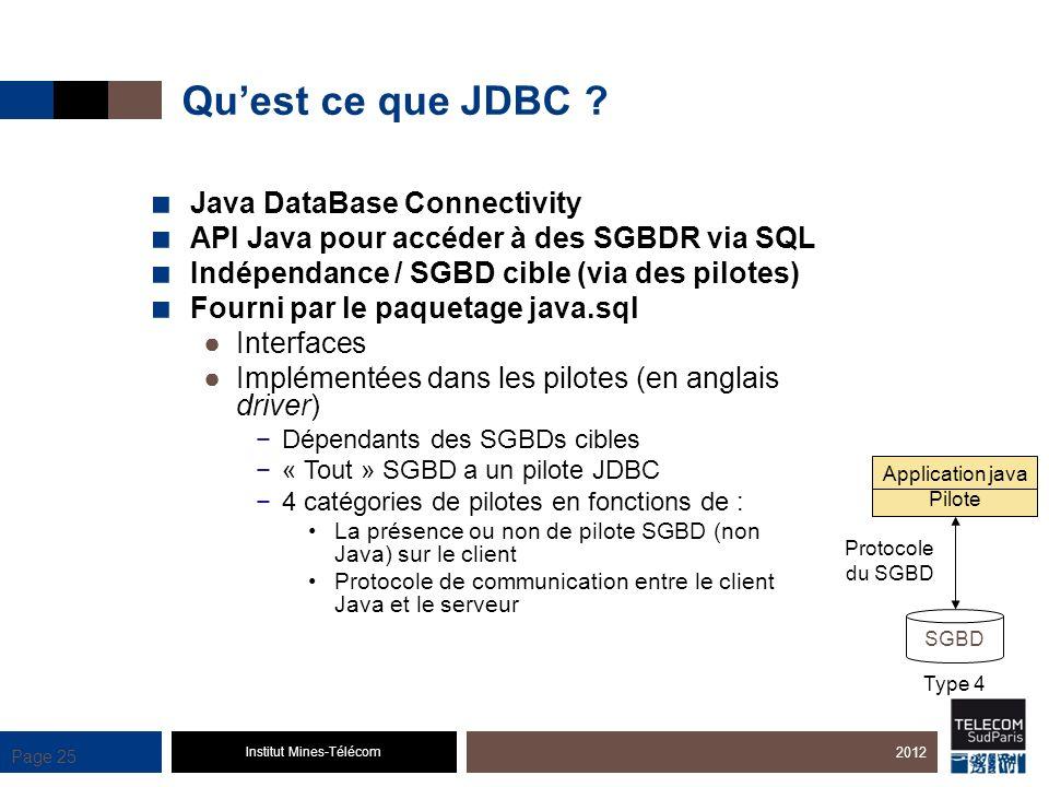 Institut Mines-Télécom Page 25 Quest ce que JDBC ? Java DataBase Connectivity API Java pour accéder à des SGBDR via SQL Indépendance / SGBD cible (via