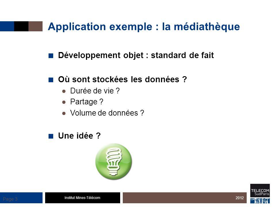 Institut Mines-Télécom Page 3 Application exemple : la médiathèque Développement objet : standard de fait Où sont stockées les données ? Durée de vie