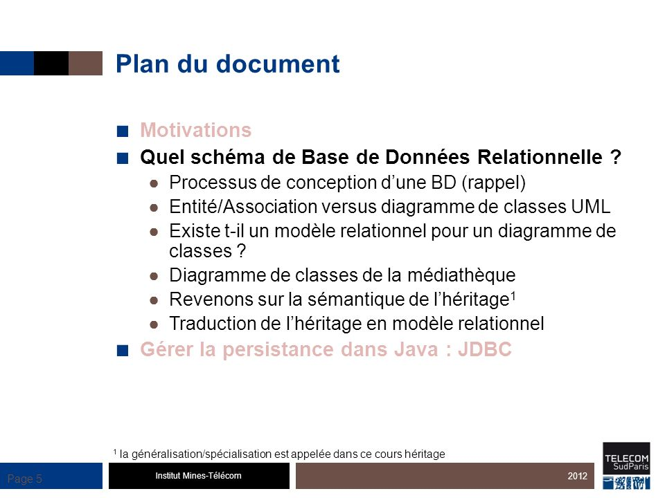 Institut Mines-Télécom Page 5 Plan du document Motivations Quel schéma de Base de Données Relationnelle ? Processus de conception dune BD (rappel) Ent