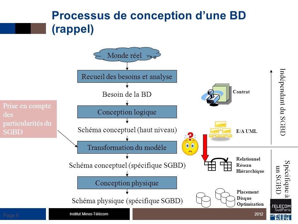 Institut Mines-Télécom Page 6 Processus de conception dune BD (rappel) 2012 Monde réel Recueil des besoins et analyse Besoin de la BD Conception logiq
