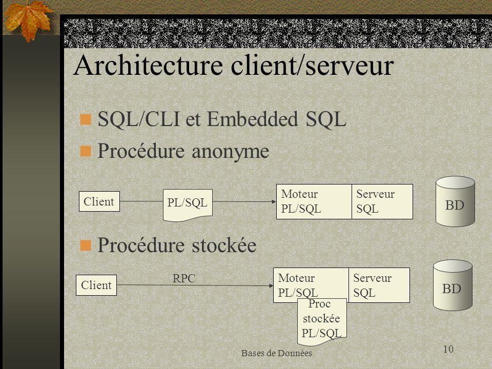 10 Bases de Données Architecture client/serveur SQL/CLI et Embedded SQL Procédure anonyme Procédure stockée Client Serveur SQL BD Moteur PL/SQL PL/SQL Client Serveur SQL BD Moteur PL/SQL RPC Proc stockée PL/SQL