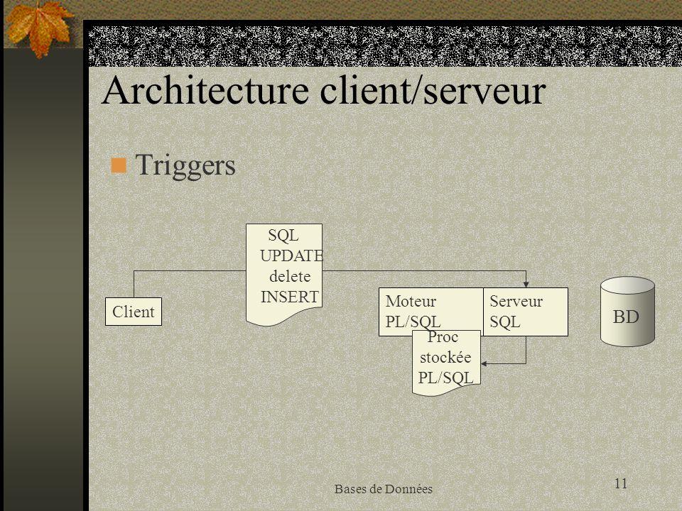 11 Bases de Données Architecture client/serveur Triggers Client Serveur SQL BD Moteur PL/SQL Proc stockée PL/SQL SQL UPDATE delete INSERT