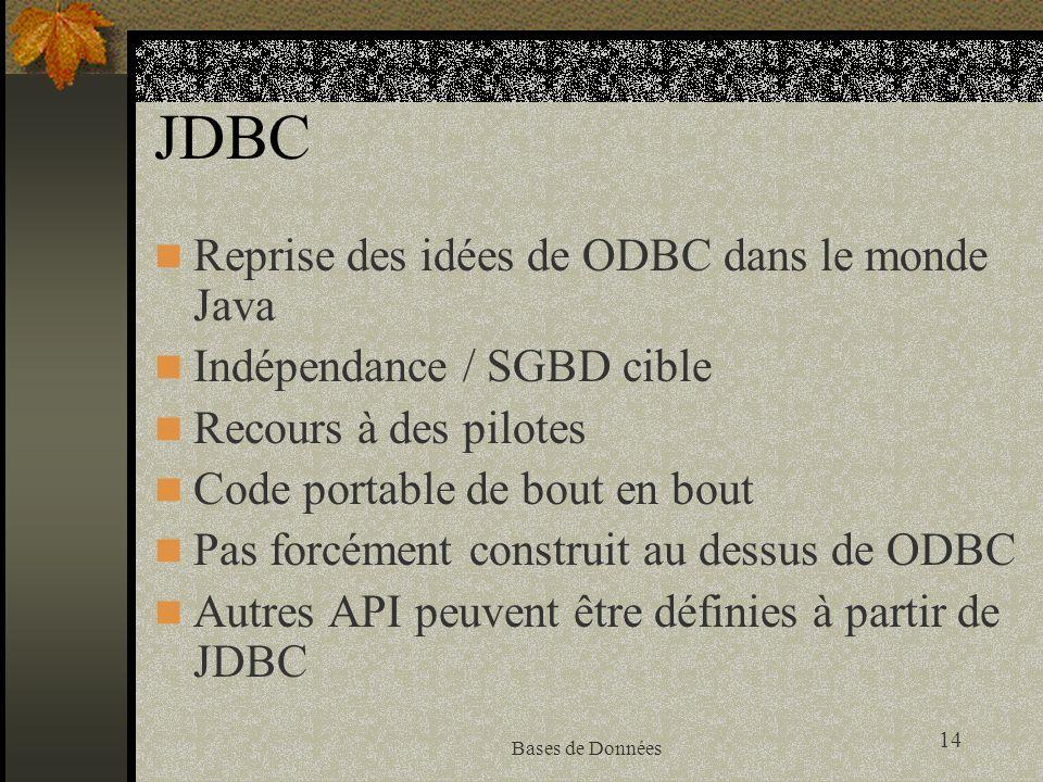 14 Bases de Données JDBC Reprise des idées de ODBC dans le monde Java Indépendance / SGBD cible Recours à des pilotes Code portable de bout en bout Pas forcément construit au dessus de ODBC Autres API peuvent être définies à partir de JDBC