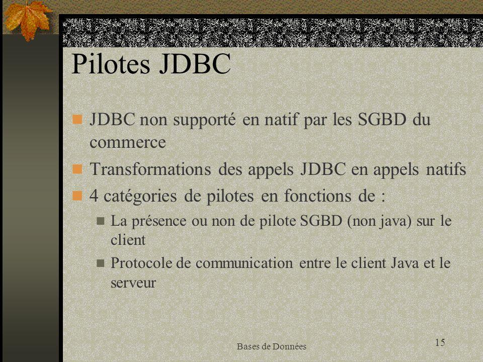 15 Bases de Données Pilotes JDBC JDBC non supporté en natif par les SGBD du commerce Transformations des appels JDBC en appels natifs 4 catégories de pilotes en fonctions de : La présence ou non de pilote SGBD (non java) sur le client Protocole de communication entre le client Java et le serveur