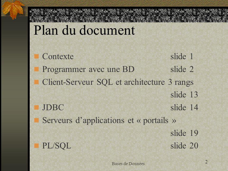 2 Bases de Données Plan du document Contexteslide 1 Programmer avec une BDslide 2 Client-Serveur SQL et architecture 3 rangs slide 13 JDBC slide 14 Serveurs dapplications et « portails » slide 19 PL/SQLslide 20