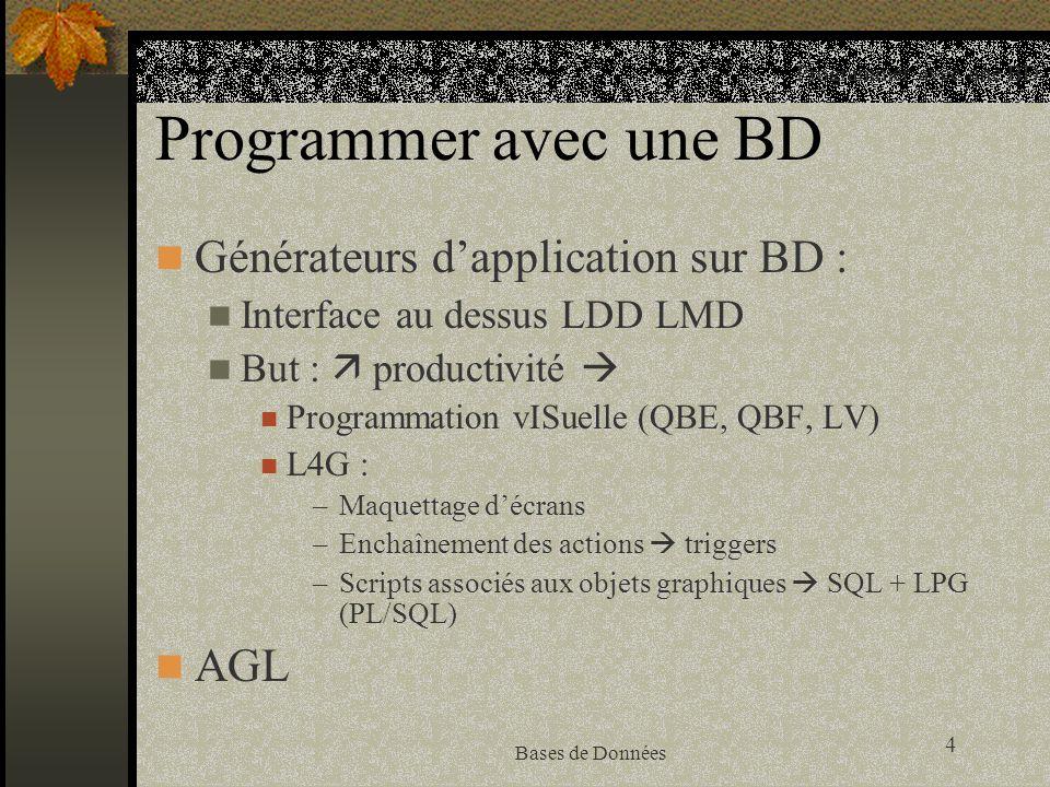 4 Bases de Données Programmer avec une BD Générateurs dapplication sur BD : Interface au dessus LDD LMD But : productivité Programmation vISuelle (QBE, QBF, LV) L4G : –Maquettage décrans –Enchaînement des actions triggers –Scripts associés aux objets graphiques SQL + LPG (PL/SQL) AGL Programmer avec une BD