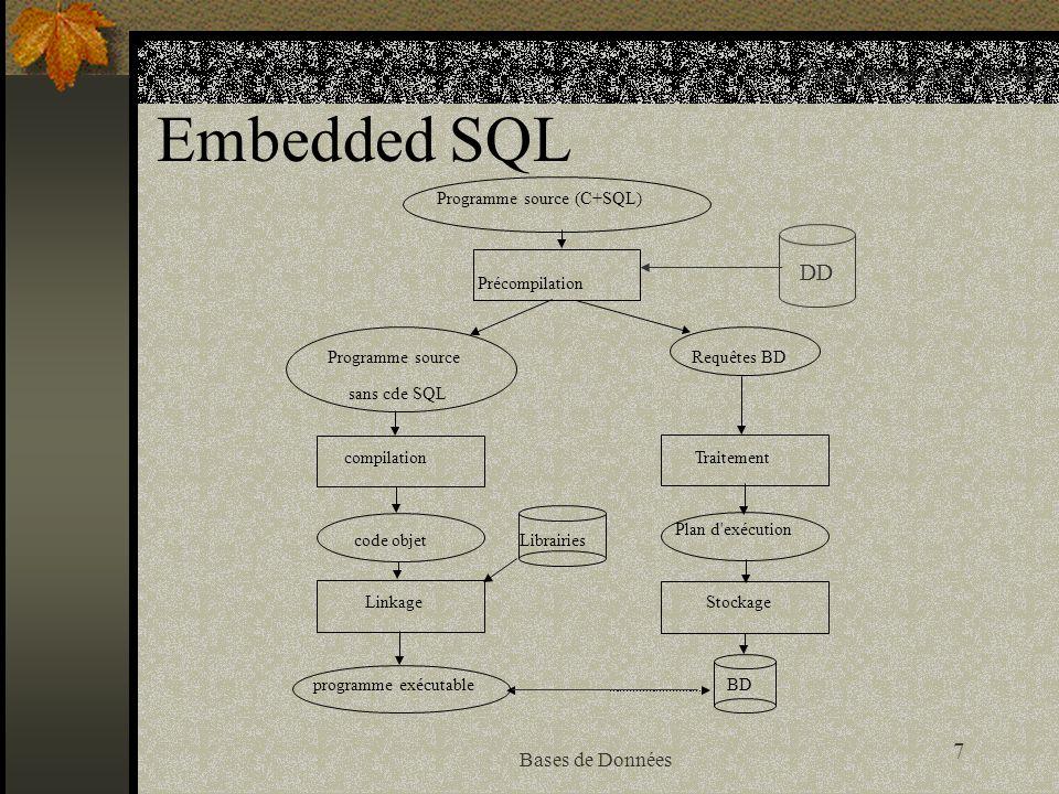 28 Bases de Données C + SQL avec PL/SQL #include EXEC SQL BEGIN DECLARE SECTION VARCHAR nom[20]; VARCHAR piece[4]; int nodpt; VARCHAR status[50]; VARCHAR uid[20]; VARCHAR passwd[20]; EXEC SQL END DECLARE SECTION; EXEC SQL INCLUDE sqlca; main(){ /* lecture des caractéristiques dun nouvel employé EXEC SQL EXECUTE DECLARE -- var locales PL/SQL BEGIN INSERT INTO emp VALUES (:nom, …) Exception --TRT Exception END; END-EXEC; }