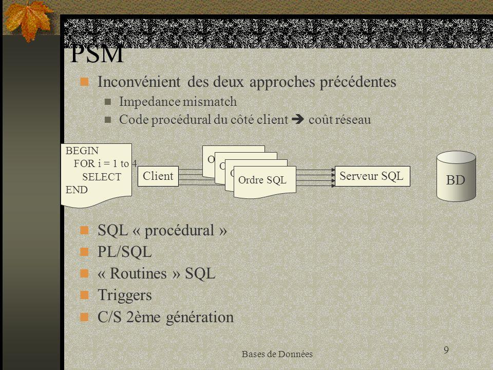 9 Bases de Données Ordre SQL PSM Inconvénient des deux approches précédentes Impedance mismatch Code procédural du côté client coût réseau SQL « procédural » PL/SQL « Routines » SQL Triggers C/S 2ème génération Programmer avec une BD Client BEGIN FOR i = 1 to 4 SELECT END Serveur SQL BD
