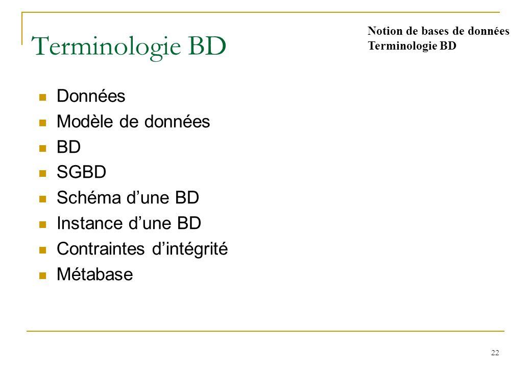 22 Terminologie BD Données Modèle de données BD SGBD Schéma dune BD Instance dune BD Contraintes dintégrité Métabase Notion de bases de données Terminologie BD
