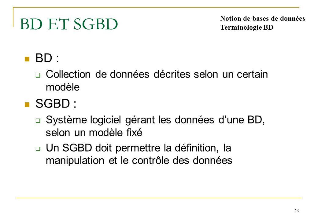 26 BD ET SGBD BD : Collection de données décrites selon un certain modèle SGBD : Système logiciel gérant les données dune BD, selon un modèle fixé Un SGBD doit permettre la définition, la manipulation et le contrôle des données Notion de bases de données Terminologie BD