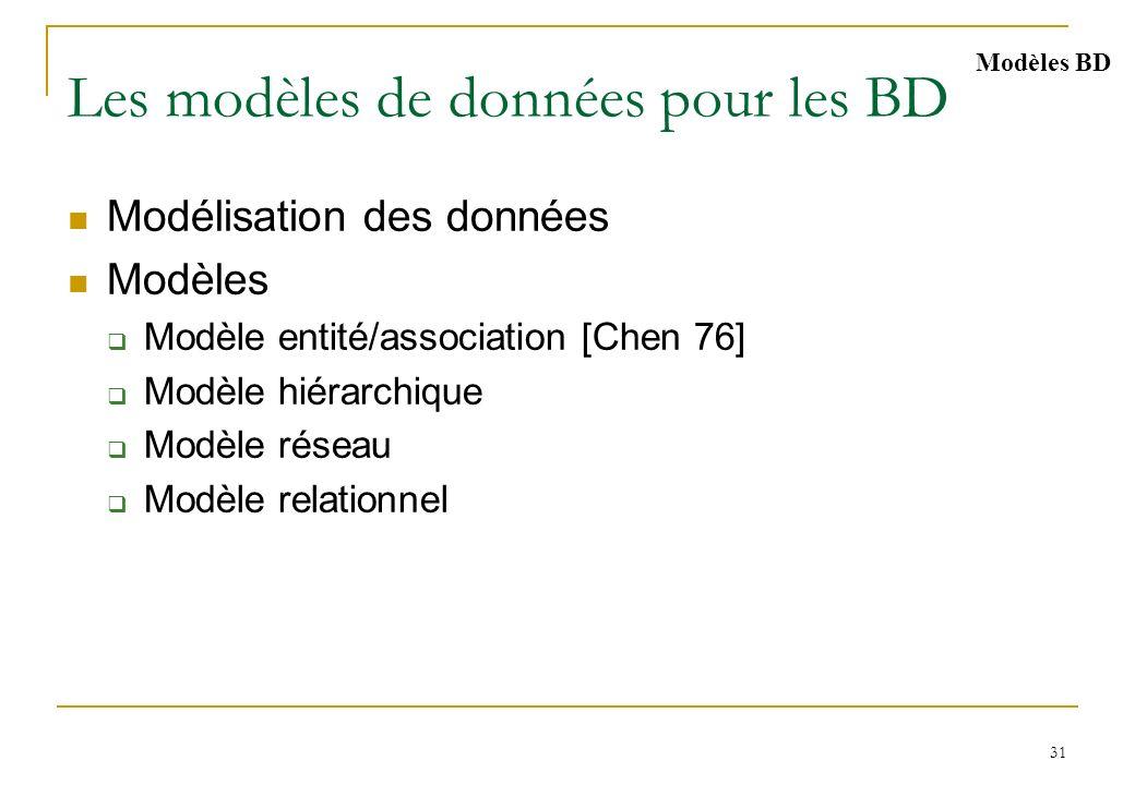 31 Les modèles de données pour les BD Modélisation des données Modèles Modèle entité/association [Chen 76] Modèle hiérarchique Modèle réseau Modèle relationnel Modèles BD