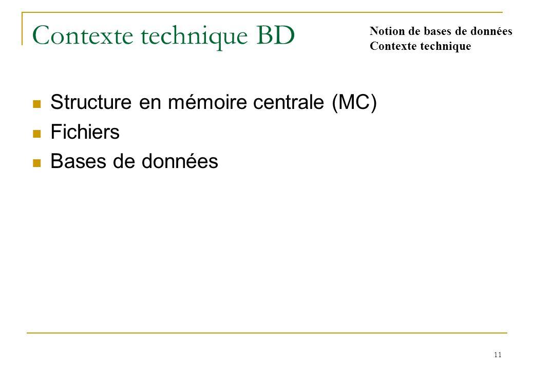 11 Structure en mémoire centrale (MC) Fichiers Bases de données Notion de bases de données Contexte technique Contexte technique BD