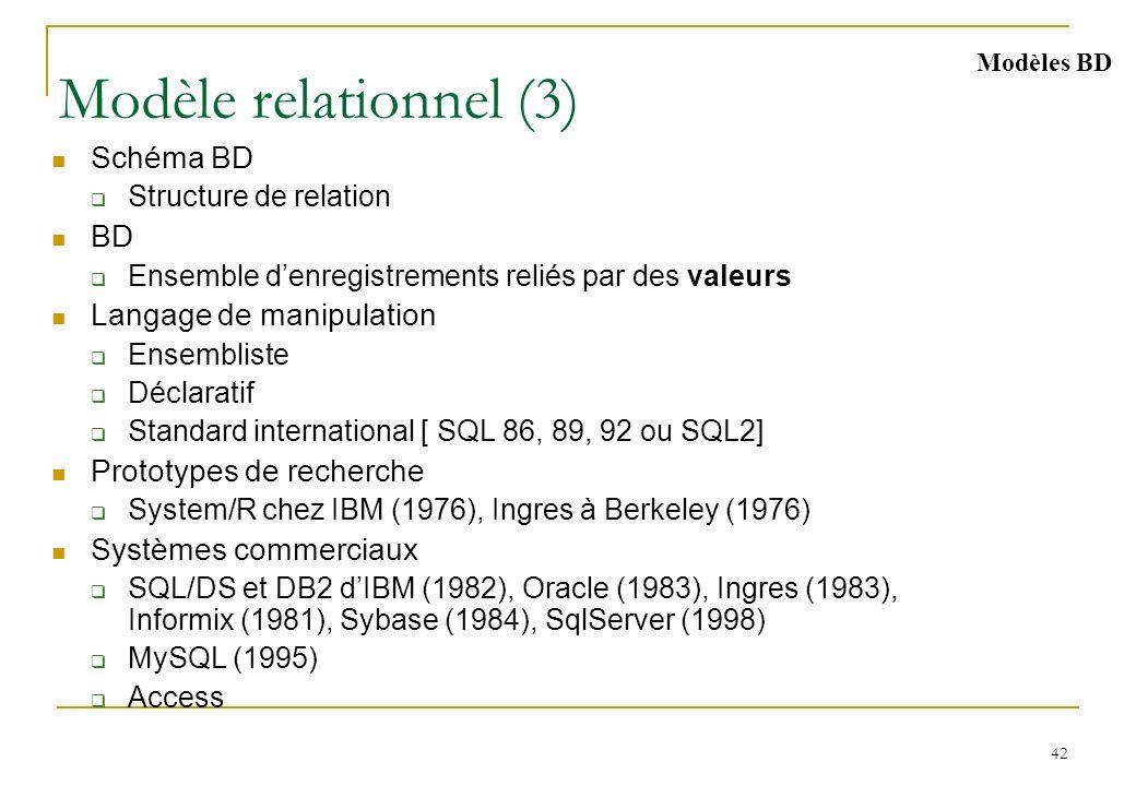 42 Modèle relationnel (3) Schéma BD Structure de relation BD Ensemble denregistrements reliés par des valeurs Langage de manipulation Ensembliste Déclaratif Standard international [ SQL 86, 89, 92 ou SQL2] Prototypes de recherche System/R chez IBM (1976), Ingres à Berkeley (1976) Systèmes commerciaux SQL/DS et DB2 dIBM (1982), Oracle (1983), Ingres (1983), Informix (1981), Sybase (1984), SqlServer (1998) MySQL (1995) Access Modèles BD