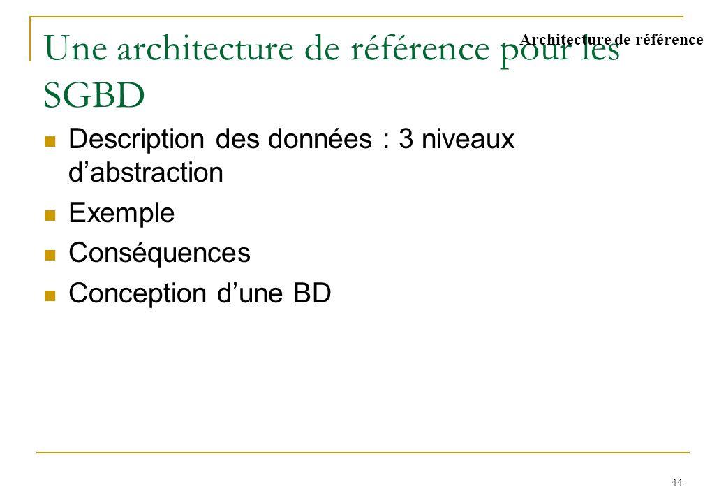 44 Une architecture de référence pour les SGBD Description des données : 3 niveaux dabstraction Exemple Conséquences Conception dune BD Architecture de référence