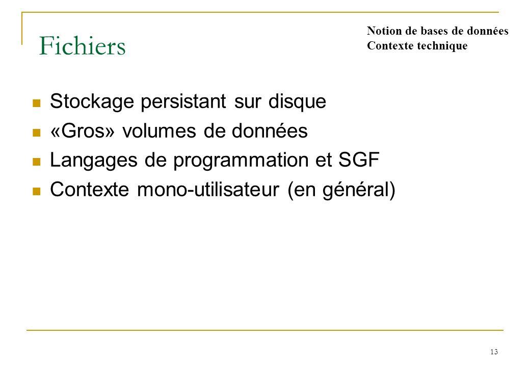 13 Fichiers Stockage persistant sur disque «Gros» volumes de données Langages de programmation et SGF Contexte mono-utilisateur (en général) Notion de bases de données Contexte technique