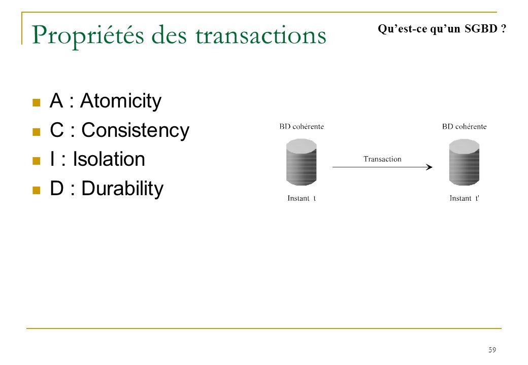 59 Propriétés des transactions A : Atomicity C : Consistency I : Isolation D : Durability Quest-ce quun SGBD ?