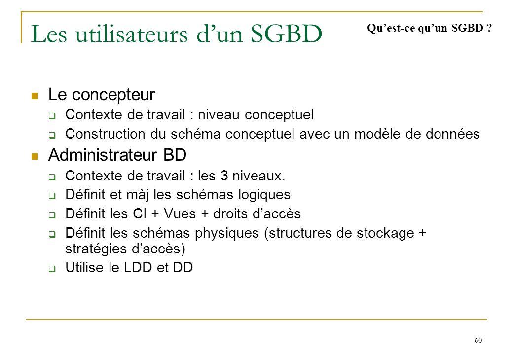 60 Les utilisateurs dun SGBD Le concepteur Contexte de travail : niveau conceptuel Construction du schéma conceptuel avec un modèle de données Administrateur BD Contexte de travail : les 3 niveaux.