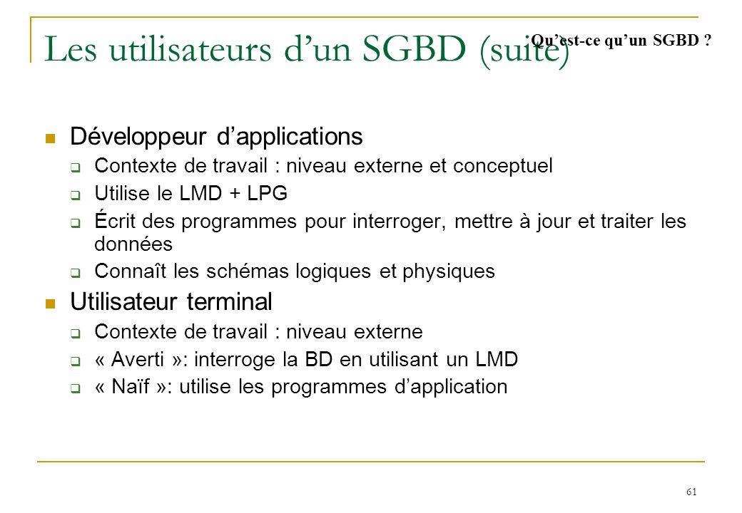 61 Les utilisateurs dun SGBD (suite) Développeur dapplications Contexte de travail : niveau externe et conceptuel Utilise le LMD + LPG Écrit des programmes pour interroger, mettre à jour et traiter les données Connaît les schémas logiques et physiques Utilisateur terminal Contexte de travail : niveau externe « Averti »: interroge la BD en utilisant un LMD « Naïf »: utilise les programmes dapplication Quest-ce quun SGBD ?