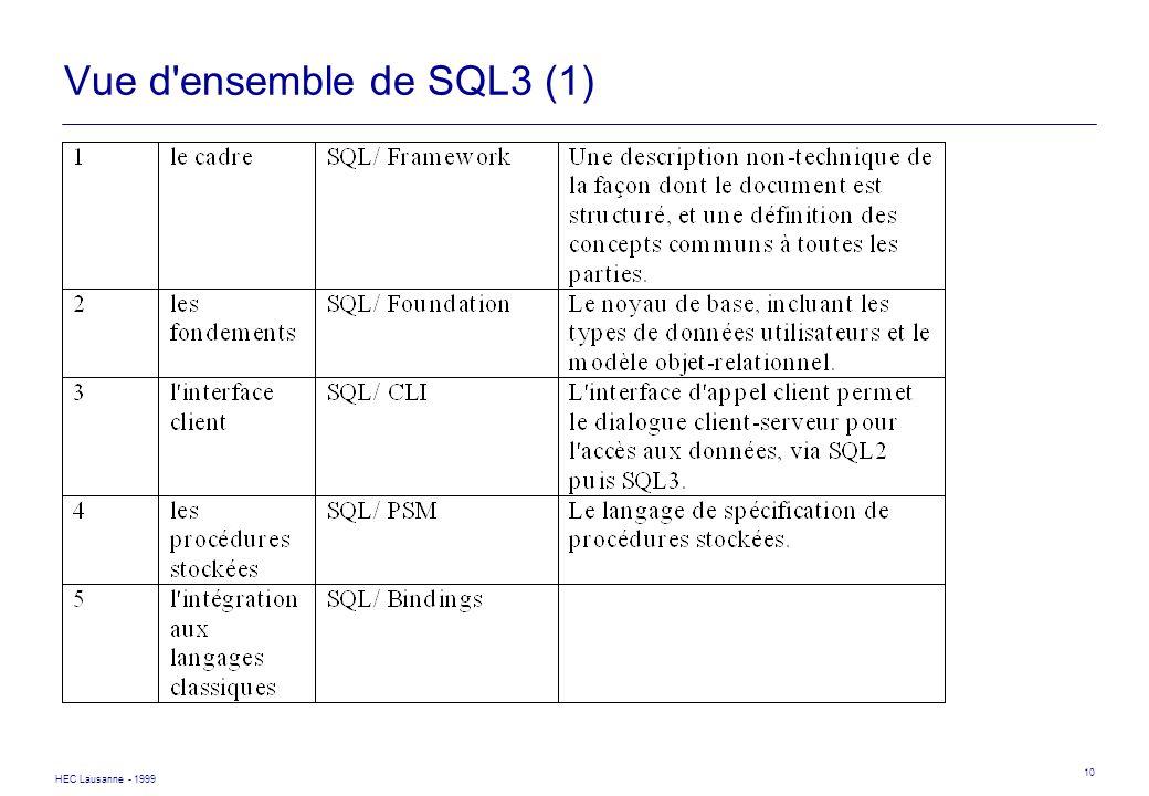 HEC Lausanne - 1999 10 Vue d'ensemble de SQL3 (1)