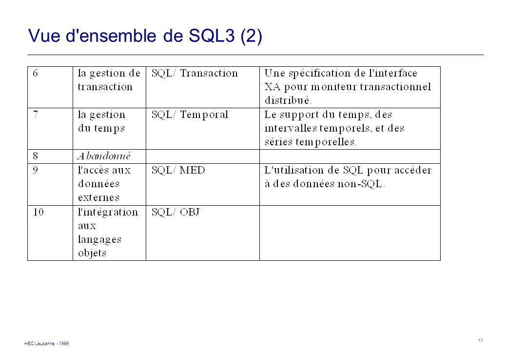HEC Lausanne - 1999 11 Vue d'ensemble de SQL3 (2)