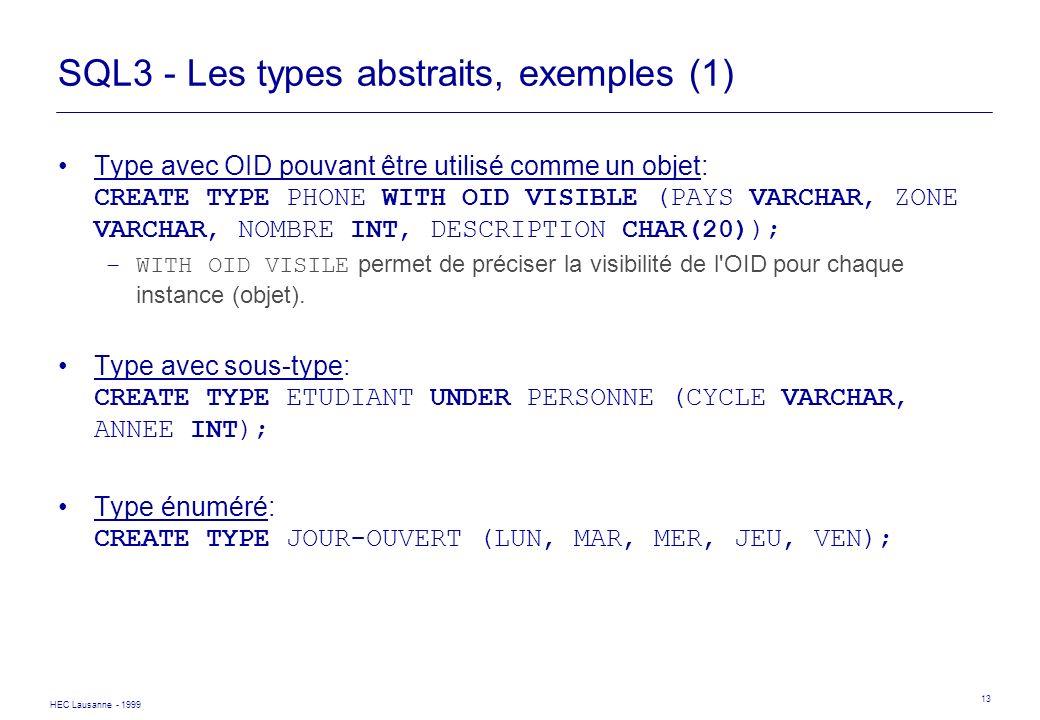 HEC Lausanne - 1999 13 SQL3 - Les types abstraits, exemples (1) Type avec OID pouvant être utilisé comme un objet: CREATE TYPE PHONE WITH OID VISIBLE