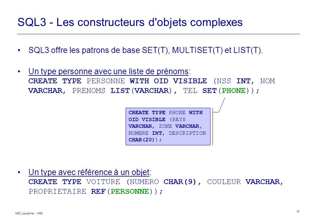 HEC Lausanne - 1999 15 SQL3 - Les constructeurs d'objets complexes SQL3 offre les patrons de base SET(T), MULTISET(T) et LIST(T). Un type personne ave