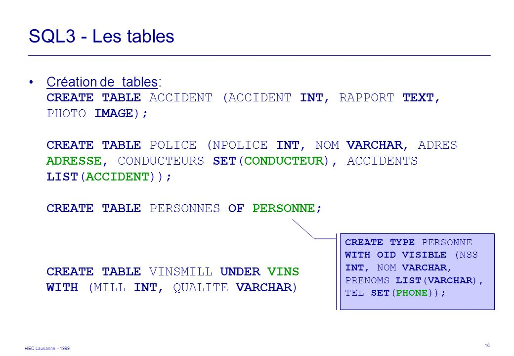 HEC Lausanne - 1999 16 SQL3 - Les tables Création de tables: CREATE TABLE ACCIDENT (ACCIDENT INT, RAPPORT TEXT, PHOTO IMAGE); CREATE TABLE POLICE (NPO