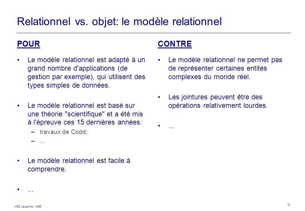 HEC Lausanne - 1999 21 Relationnel vs. objet: le modèle relationnel Le modèle relationnel est adapté à un grand nombre d'applications (de gestion par