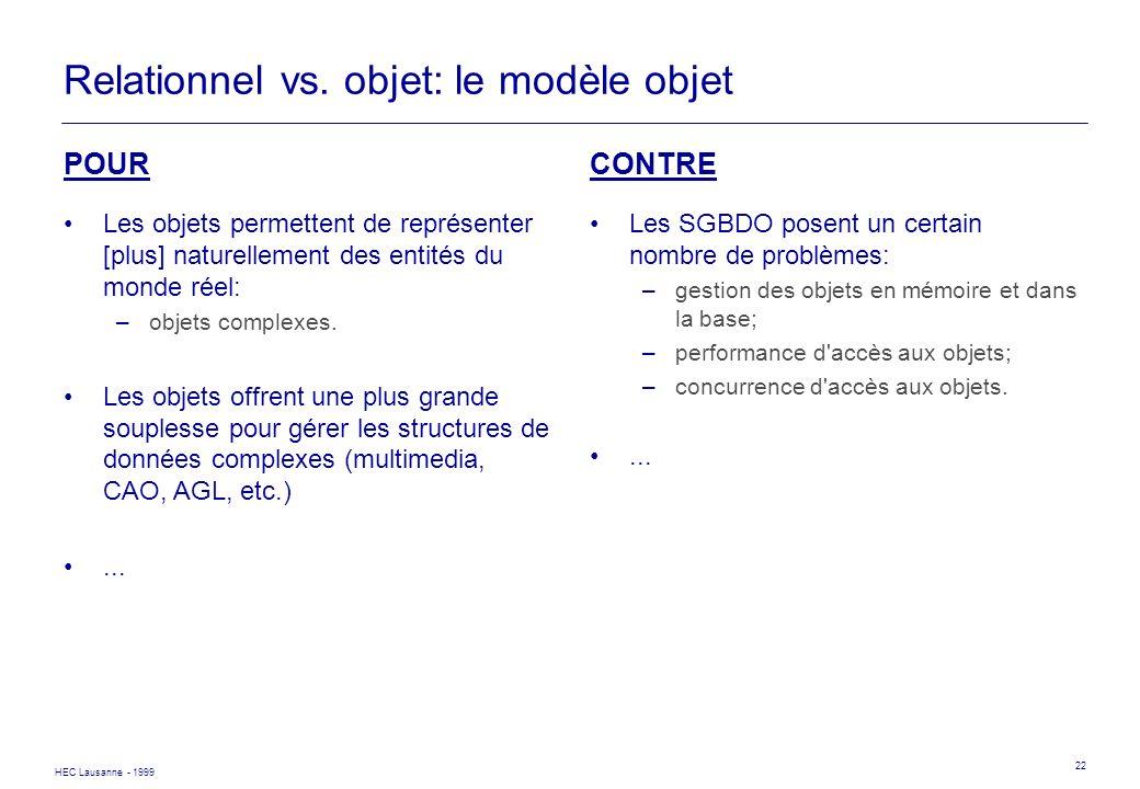 HEC Lausanne - 1999 22 Relationnel vs. objet: le modèle objet Les objets permettent de représenter [plus] naturellement des entités du monde réel: –ob