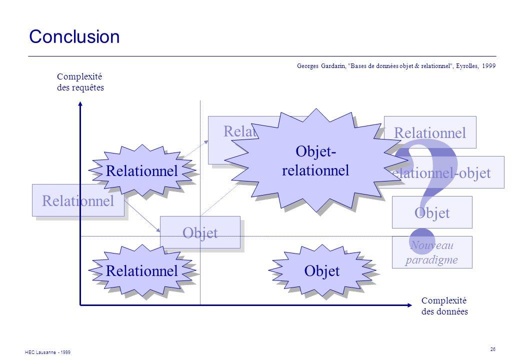 HEC Lausanne - 1999 26 Relationnel Objet Relationnel- objet Relationnel- objet ? Objet Relationnel-objet Relationnel Nouveau paradigme Conclusion Comp