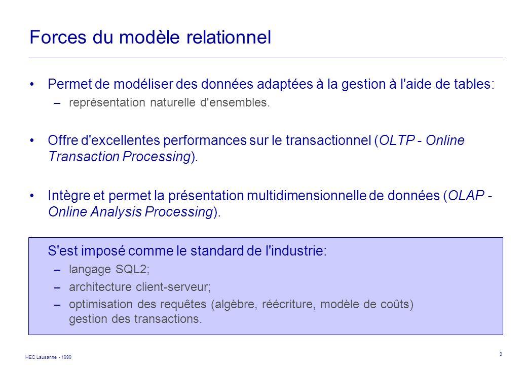 HEC Lausanne - 1999 14 SQL3 - Les types abstraits, exemples (2) Type avec OID et fonction: CREATE TYPE EMPLOYE WITH OID VISIBLE (NUM CHAR(10), DATENAIS DATE, REPOS JOUR-OUVERT, SALAIRE FLOAT, FUNCTION AGE (E EMPLOYE) RETURNS (INT) {...