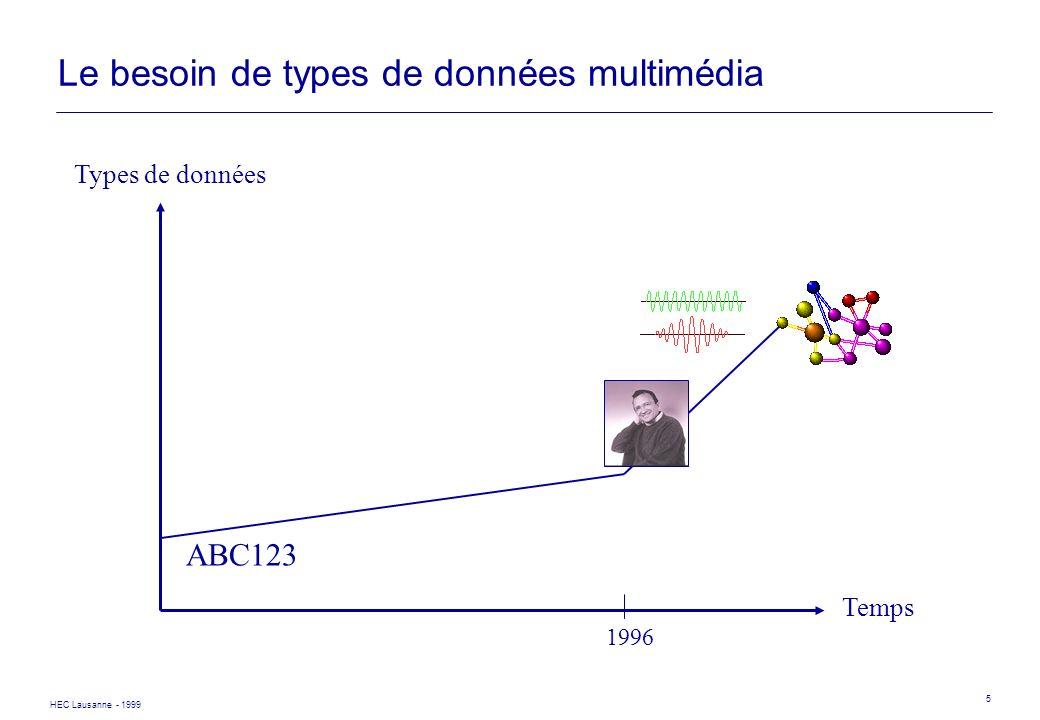 HEC Lausanne - 1999 16 SQL3 - Les tables Création de tables: CREATE TABLE ACCIDENT (ACCIDENT INT, RAPPORT TEXT, PHOTO IMAGE); CREATE TABLE POLICE (NPOLICE INT, NOM VARCHAR, ADRES ADRESSE, CONDUCTEURS SET(CONDUCTEUR), ACCIDENTS LIST(ACCIDENT)); CREATE TABLE PERSONNES OF PERSONNE; CREATE TABLE VINSMILL UNDER VINS WITH (MILL INT, QUALITE VARCHAR) CREATE TYPE PERSONNE WITH OID VISIBLE (NSS INT, NOM VARCHAR, PRENOMS LIST(VARCHAR), TEL SET(PHONE));