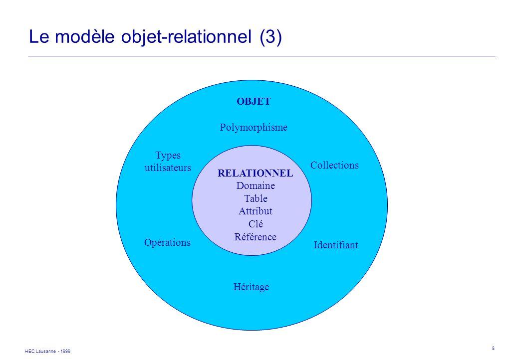 HEC Lausanne - 1999 8 Le modèle objet-relationnel (3) RELATIONNEL Domaine Table Attribut Clé Référence OBJET Polymorphisme Types utilisateurs Opératio