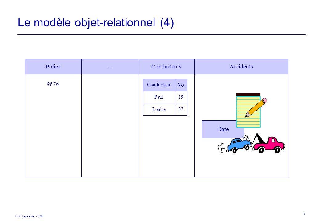 HEC Lausanne - 1999 9 Le modèle objet-relationnel (4)...ConducteursAccidentsPolice 9876 ConducteurAge Paul19 Louise37 Date