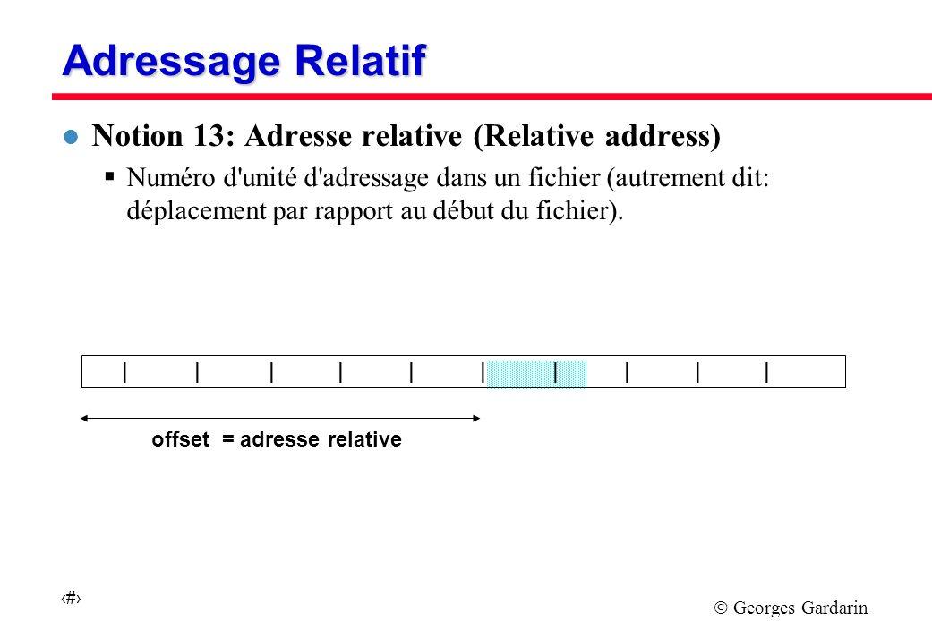 Georges Gardarin 14 |||||||||||||||||||| offset = adresse relative Adressage Relatif l Notion 13: Adresse relative (Relative address) Numéro d unité d adressage dans un fichier (autrement dit: déplacement par rapport au début du fichier).