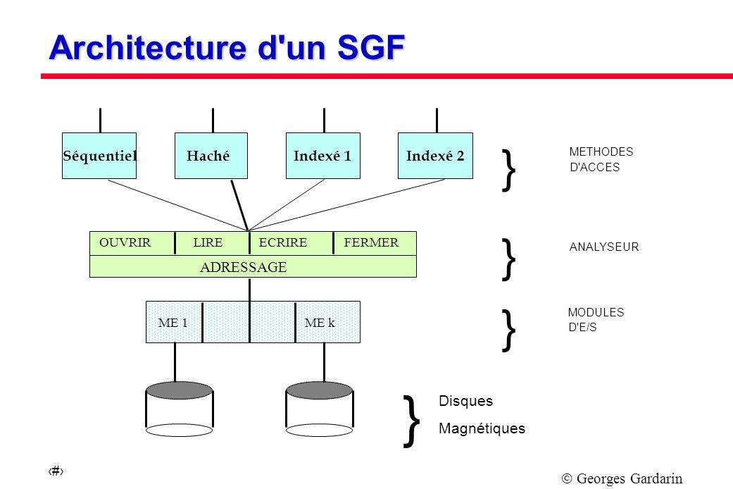 Georges Gardarin 15 } } Disques Magnétiques OUVRIRLIREECRIREFERMER ADRESSAGE ME 1ME k } } MODULES D E/S ANALYSEUR METHODES D ACCES SéquentielHachéIndexé 1Indexé 2 Architecture d un SGF