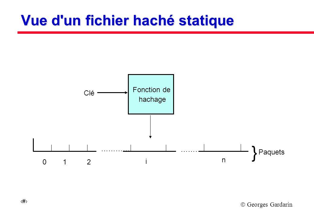 Georges Gardarin 18 0 1 2 ………… ……… i n } Paquets Fonction de hachage Clé Vue d un fichier haché statique