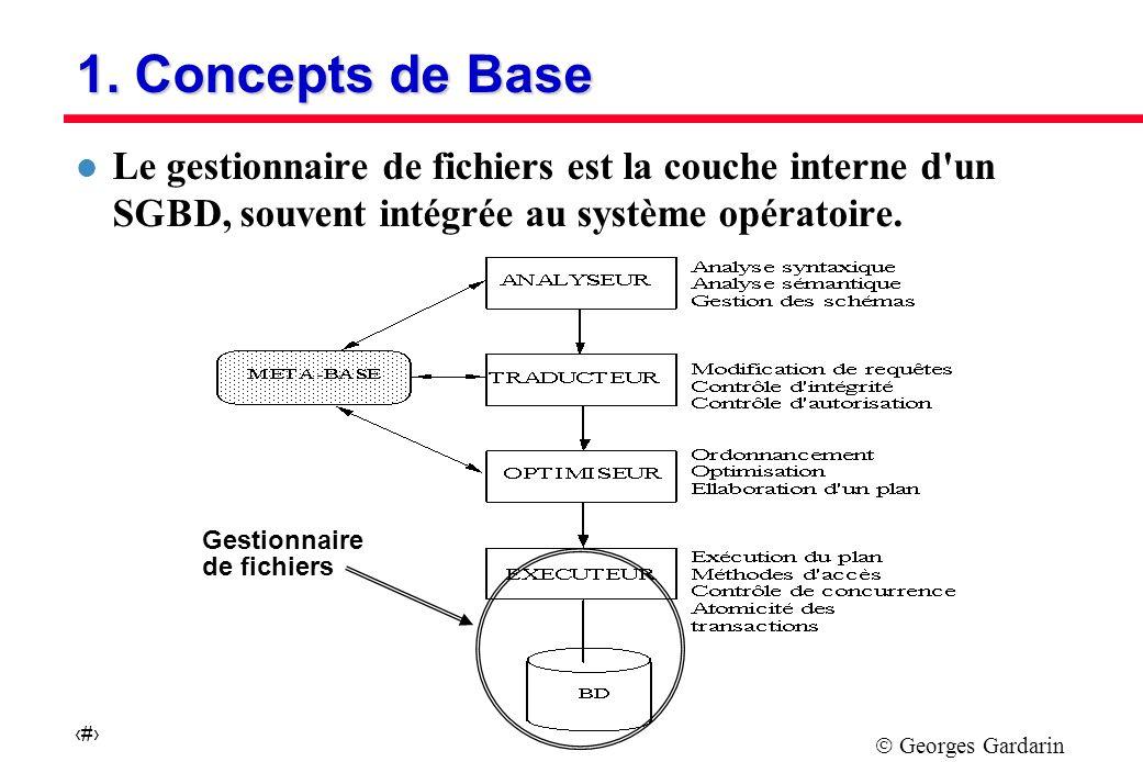 Georges Gardarin 2 Gestionnaire de fichiers 1.