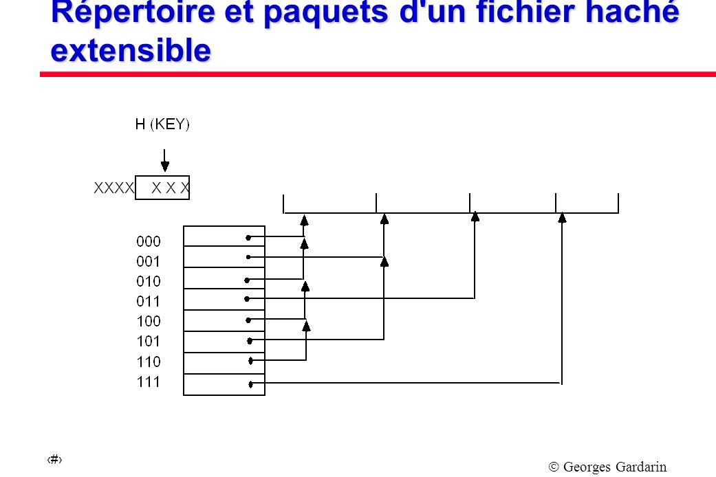 Georges Gardarin 24 Répertoire et paquets d un fichier haché extensible