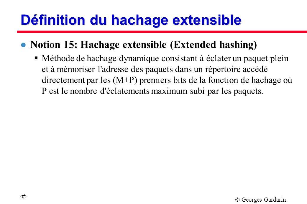 Georges Gardarin 26 Définition du hachage extensible l Notion 15: Hachage extensible (Extended hashing) Méthode de hachage dynamique consistant à éclater un paquet plein et à mémoriser l adresse des paquets dans un répertoire accédé directement par les (M+P) premiers bits de la fonction de hachage où P est le nombre d éclatements maximum subi par les paquets.