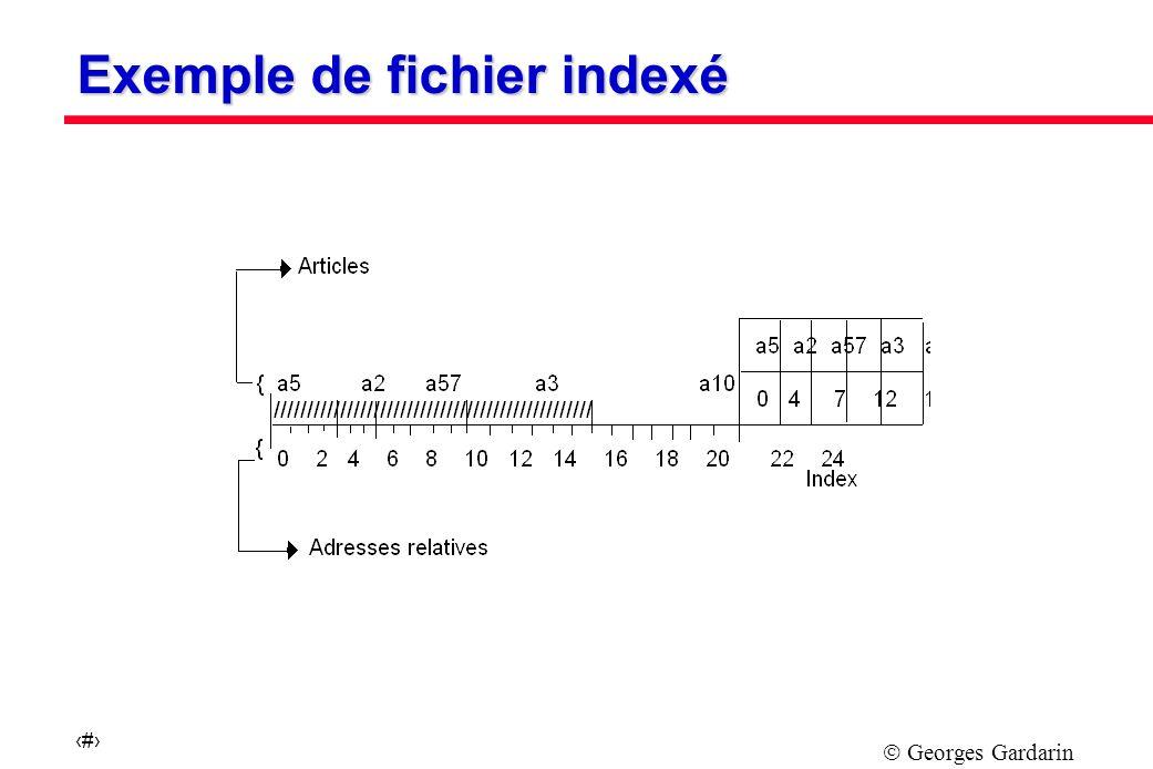 Georges Gardarin 33 Exemple de fichier indexé